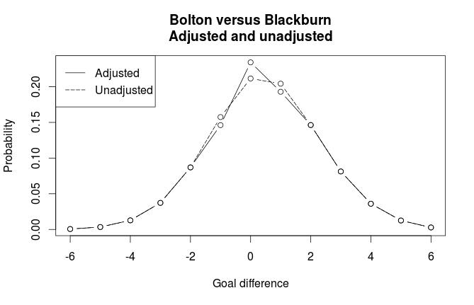 DCboltonBlackburn2
