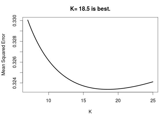 bestk185