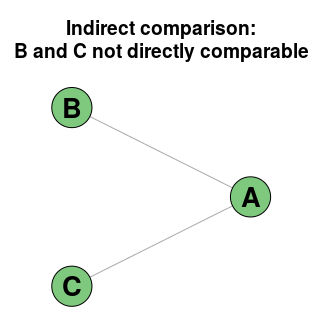 graph_example1
